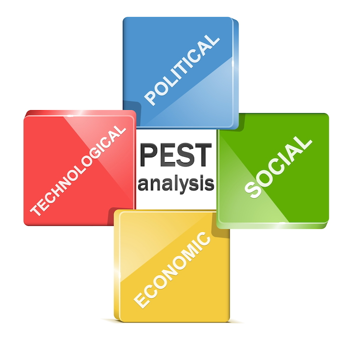 pest analysis of procter and gamble Procter and gamble marketing strategy to analyze the environmental analysis, we have conducted the pest implementation plan procter & gamble.